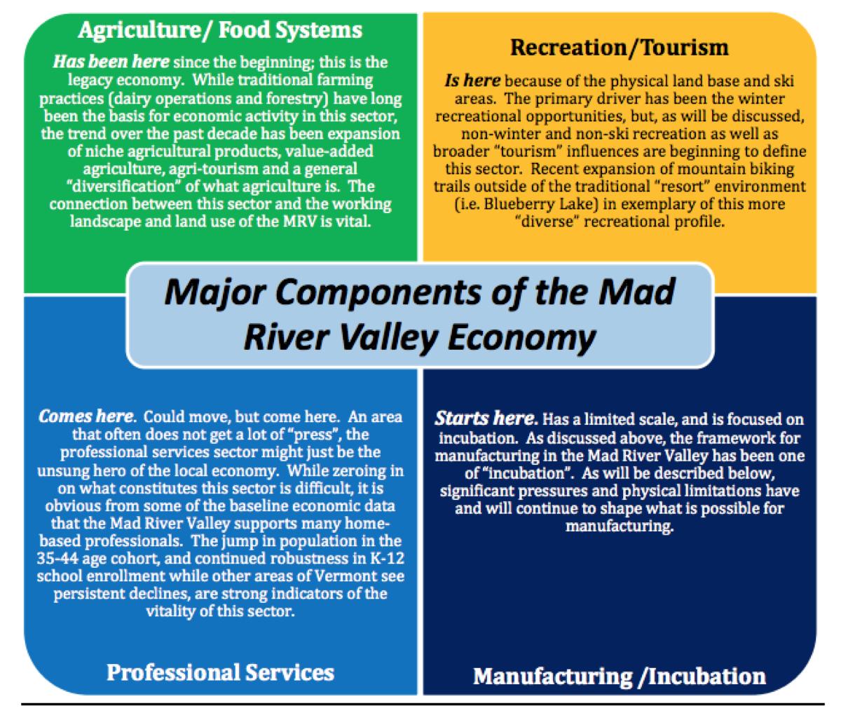 Source: 2014 MRV Economic Study, SE Group, Birchline Planning LLC, & Doug Kennedy Advisors.